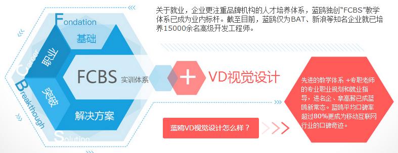 南京平面设计培训学校